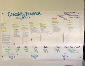 creativity planner