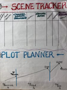 Scene Tracker for Writers